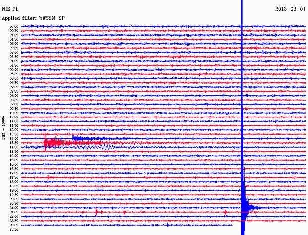 trzęsienie ziemi w polsce